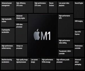 آبل تُزيح الستار رسميًا عن Apple M1، وهو أول معالج A...