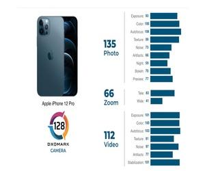 DxOMark ينشر مراجعته للهاتف iPhone 12 Pro، ويمنحه نت...