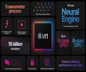 حتى شركة آبل متفاجئة بالأداء الممتاز للمعالج Apple M...