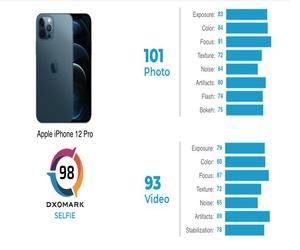 DxOMark يختبر الكاميرا الأمامية للهاتف iPhone 12 Pro...