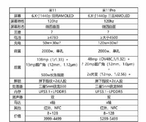 هاتف MI 11 المرتقب من شاومي يضم شاشة بآداء أفضل من ش...