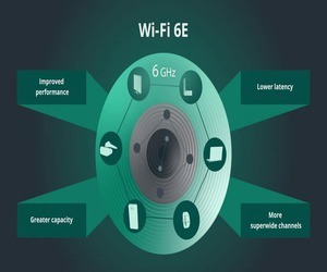 Wi-Fi 6E .. الترقية الكبرى للشبكات اللاسلكية منذ عقو...