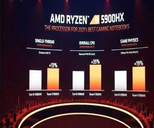 شركة AMD تستعرض معالجات RYZEN 5000 HX  للأجهزة المحم...