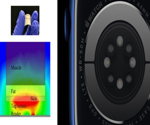 كيف يمكن أن تعمل Apple Watch لمراقبة نسبة الجلوكوز ف...