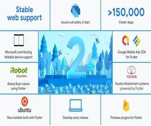 جوجل تطلق Flutter 2 لعصر جديد من التطبيقات