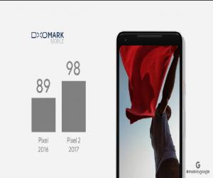 ما هو تقييم DxOMark؟