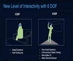 خوذة الواقع الإفتراضي القادمة من سامسونج ستضم تكنولوجيا ت...