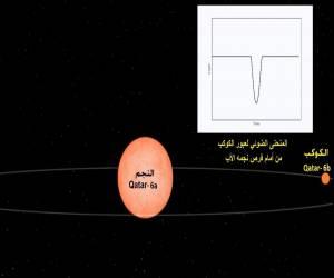 قطر-6بي.. كوكب نجمي نادر اكتشفه طلبة قطريون