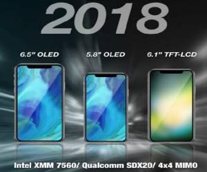 تقارير KGI: آبل ستستخدم مودم كوالكوم في بعض هواتف آيفون 2018