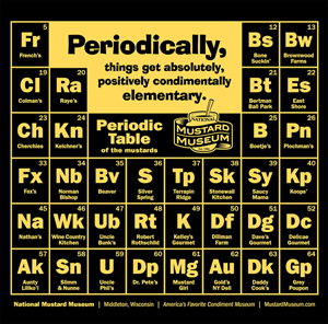 Periodic Table of the Mustards T-Shirt