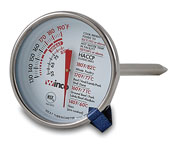 Professional Meat Thermometer