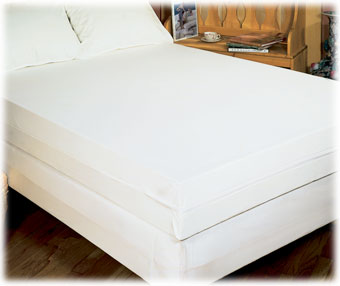 Dust Control Zippered Mattress Covers