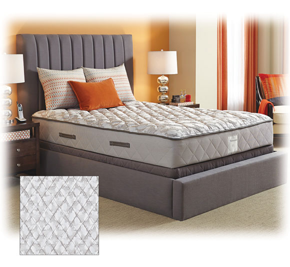 Sealy Posturepedic Sayer Plush Mattress Sets