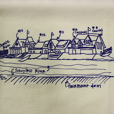 Boathouse Row Dish Towel