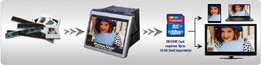 How To Use PanaVue Slide and Film Scanner APA155