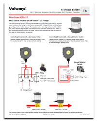 5617 Electric Actuator On-Off Function (DC Voltage)
