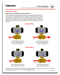 Double Acting vs. Spring Return Air Actuator Function