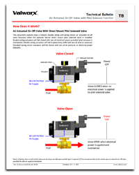 Air Actuated On-Off Valve with Pilot Solenoid Function