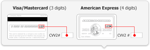 Cvv2 Mastercard