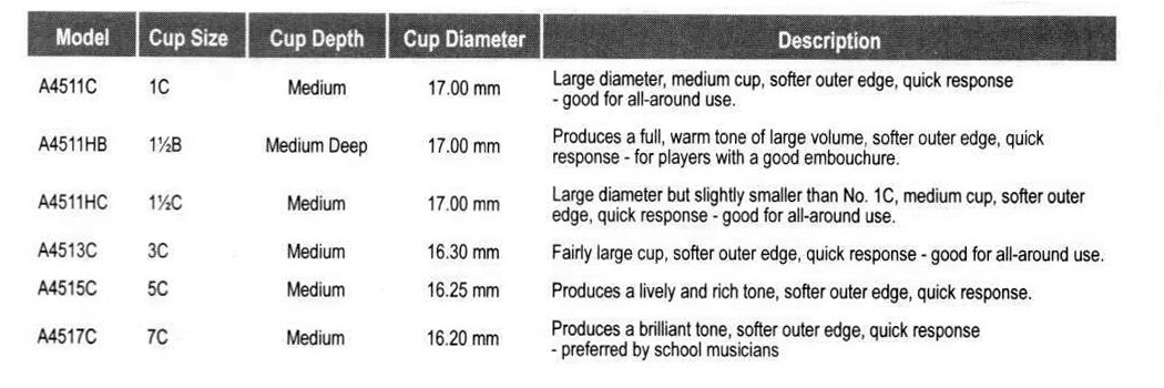 Bach artisan trumpet mouthpieces trumpet mouthpieces pro winds