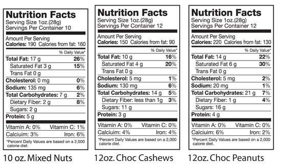 Nutritional Facts: Mixed Nuts, Choc Cashews, & Choc Peanuts