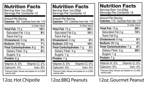 Nutritional Facts: Hot Chipotle, BBQ Peanuts, & Gourmet Peanuts