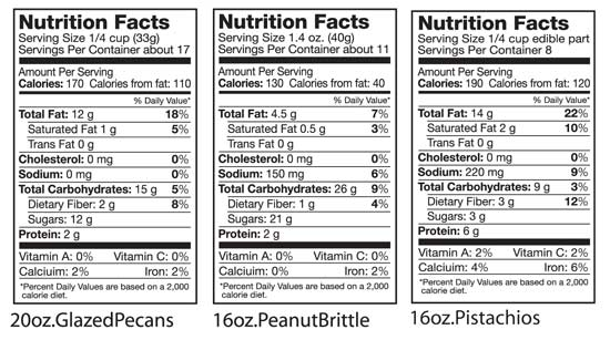 Nutrition Facts: Glazed Pecans, Peanut Brittle & Pistachios