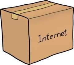 The Internet Box
