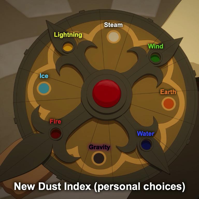 Elemental_Colors's Profile