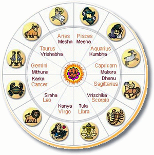 Horoscopes April 2013