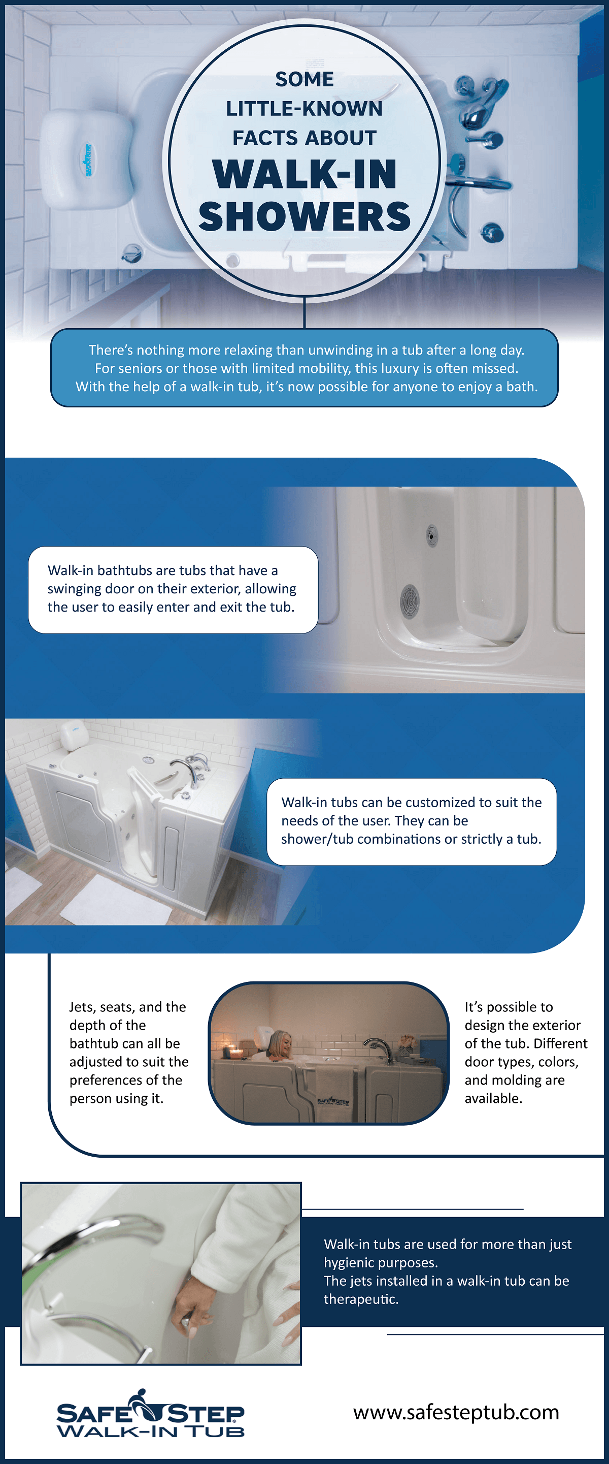 Some Little Known Facts About Walk In Showers Safe Step Tubs