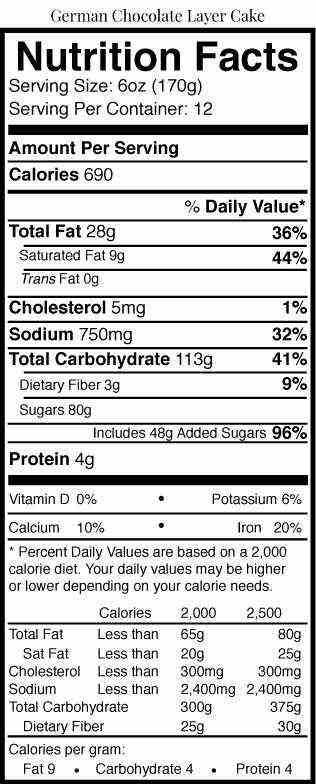 Product Care & Nutrition Information | Savannah's Candy Kitchen