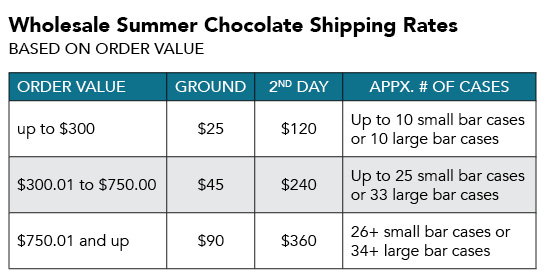 Wholesale Summer Chocolate Shipping Rates