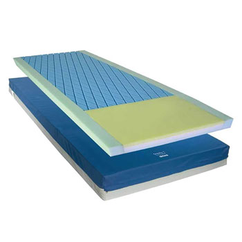 MATTRESS,LONG TERM CARE,BLUE,80X36IN