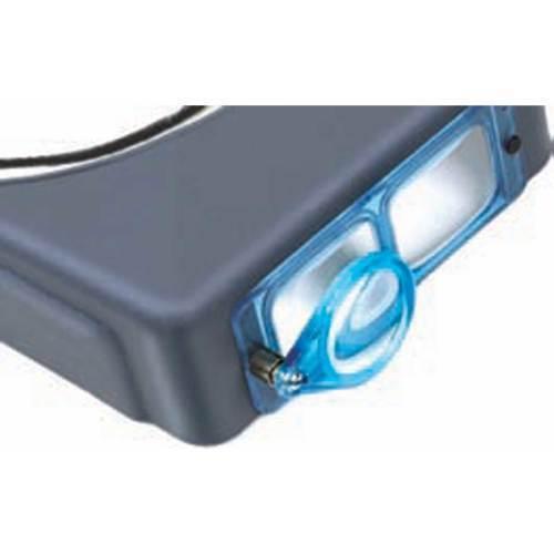 Optivisor, attachable lens, optiloupe