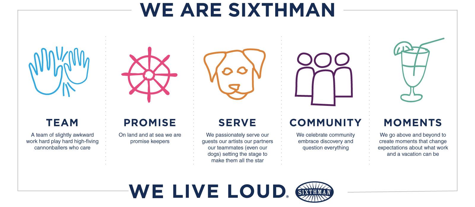 Sixthman Values