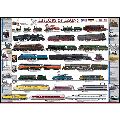 History of Trains 500 Piece Jigsaw Puzzle