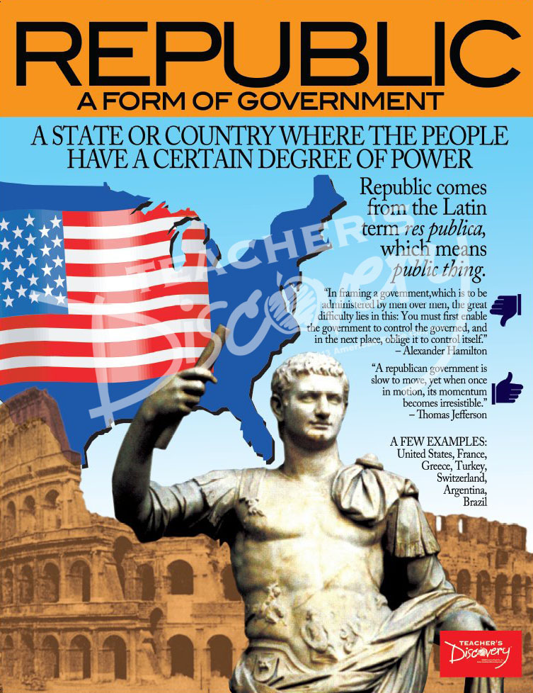 Forms of Government and Economic Ideologies Posters, Social ...
