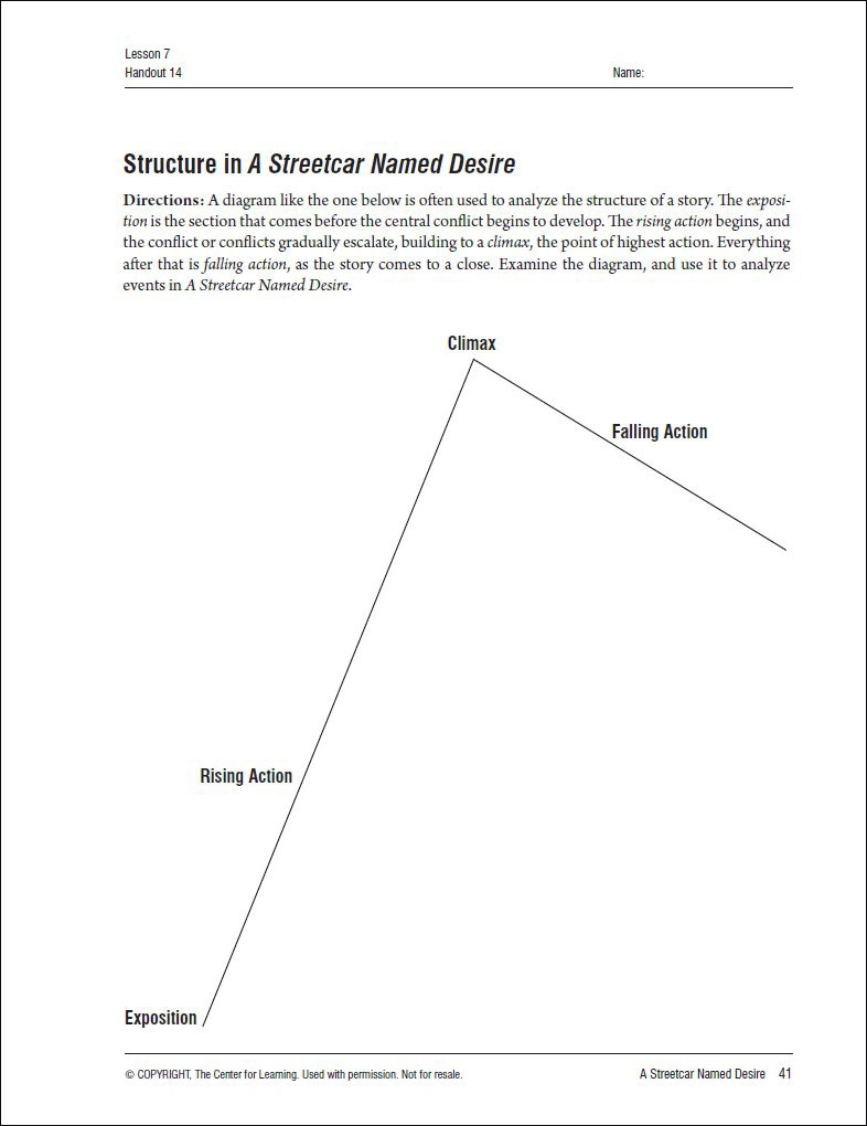 a streetcar named desire pdf gutenberg