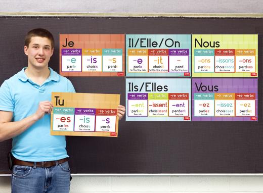 Reinforce! French Verb Conjugation Bulletin Board Set