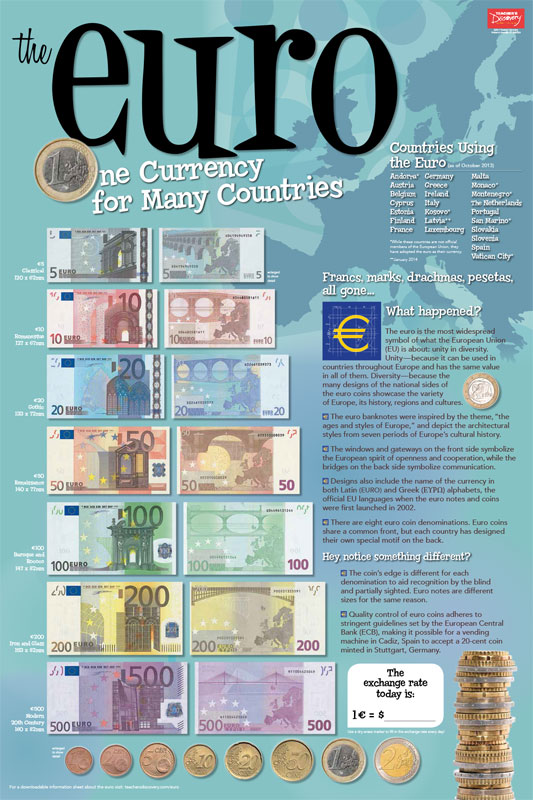Euro Currency And Chart Set