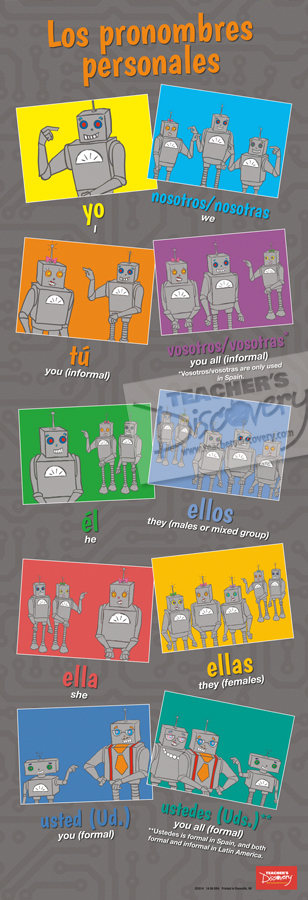 Robot Pronouns Skinny Poster Spanish