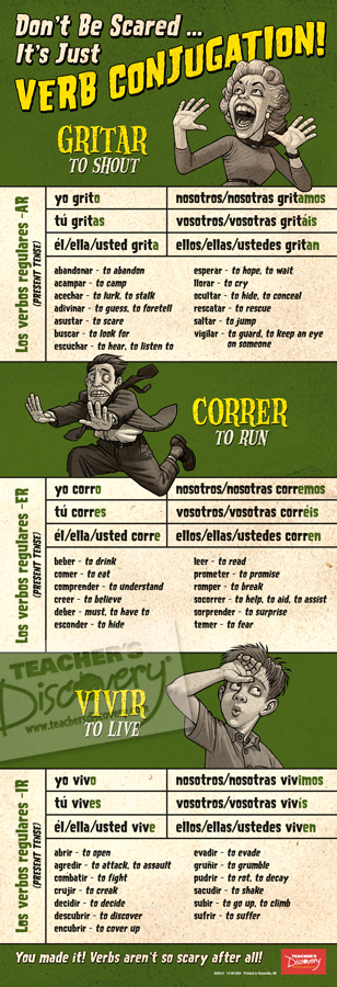 Scary reg verbs skinny poster spanish classroom d cor for Farcical in spanish