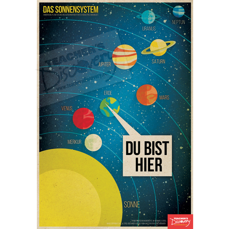 You Are Here German Mini-Poster