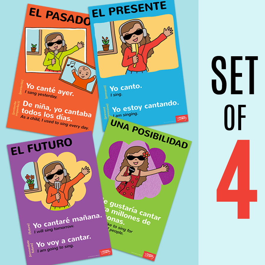 Intro to Verb Forms/Tenses Spanish Posters (Set of 4)