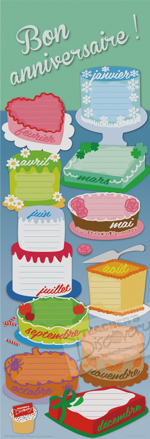 Birthday Cakes Skinny Poster French