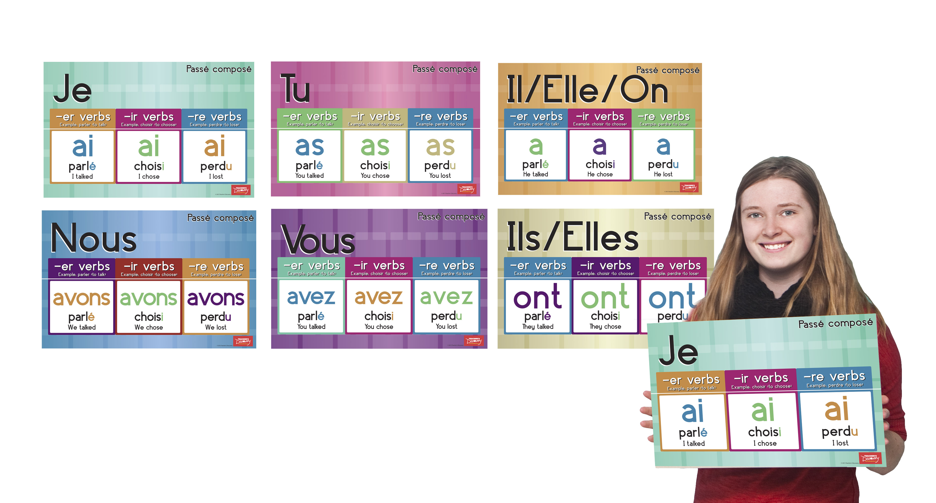 Reinforce! French Verbs Complete Bulletin Board Set