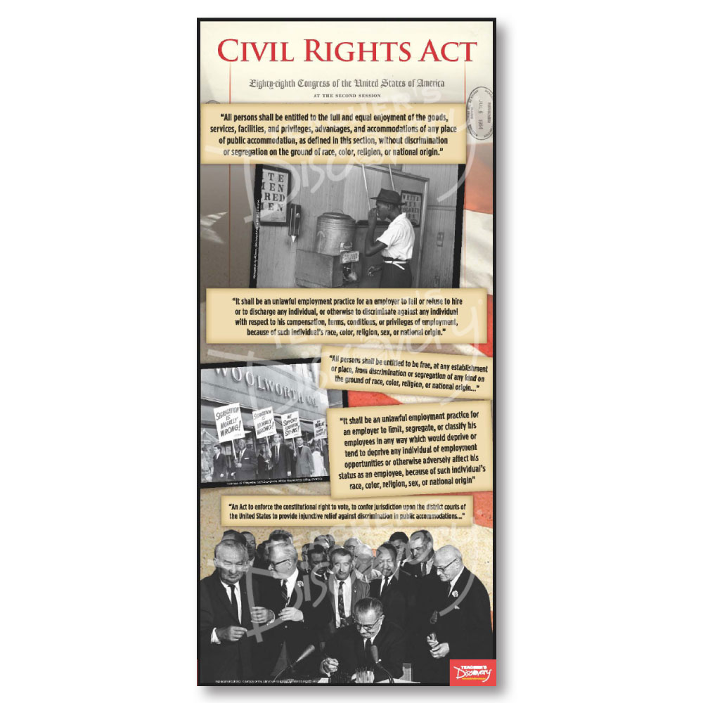 Civil Rights Act Document Poster