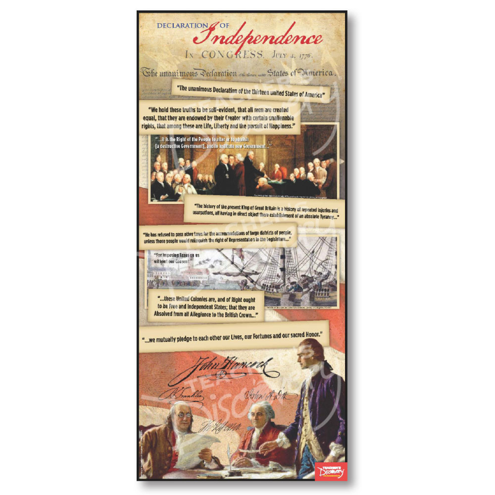 Declaration of Independence Document Poster