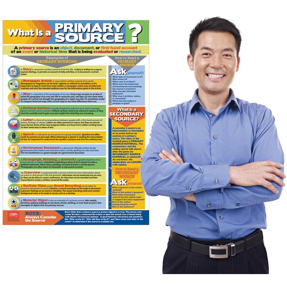What is a Primary Source? - What Is a Primary Source? Chart